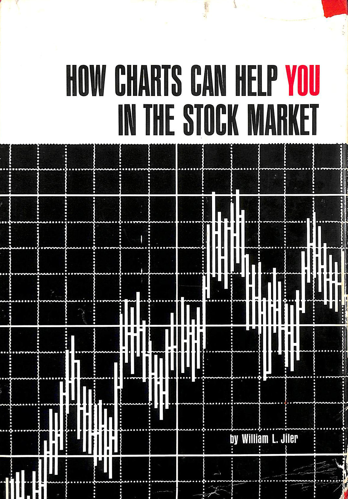 Image for How Charts Can Help You in the Stock Market