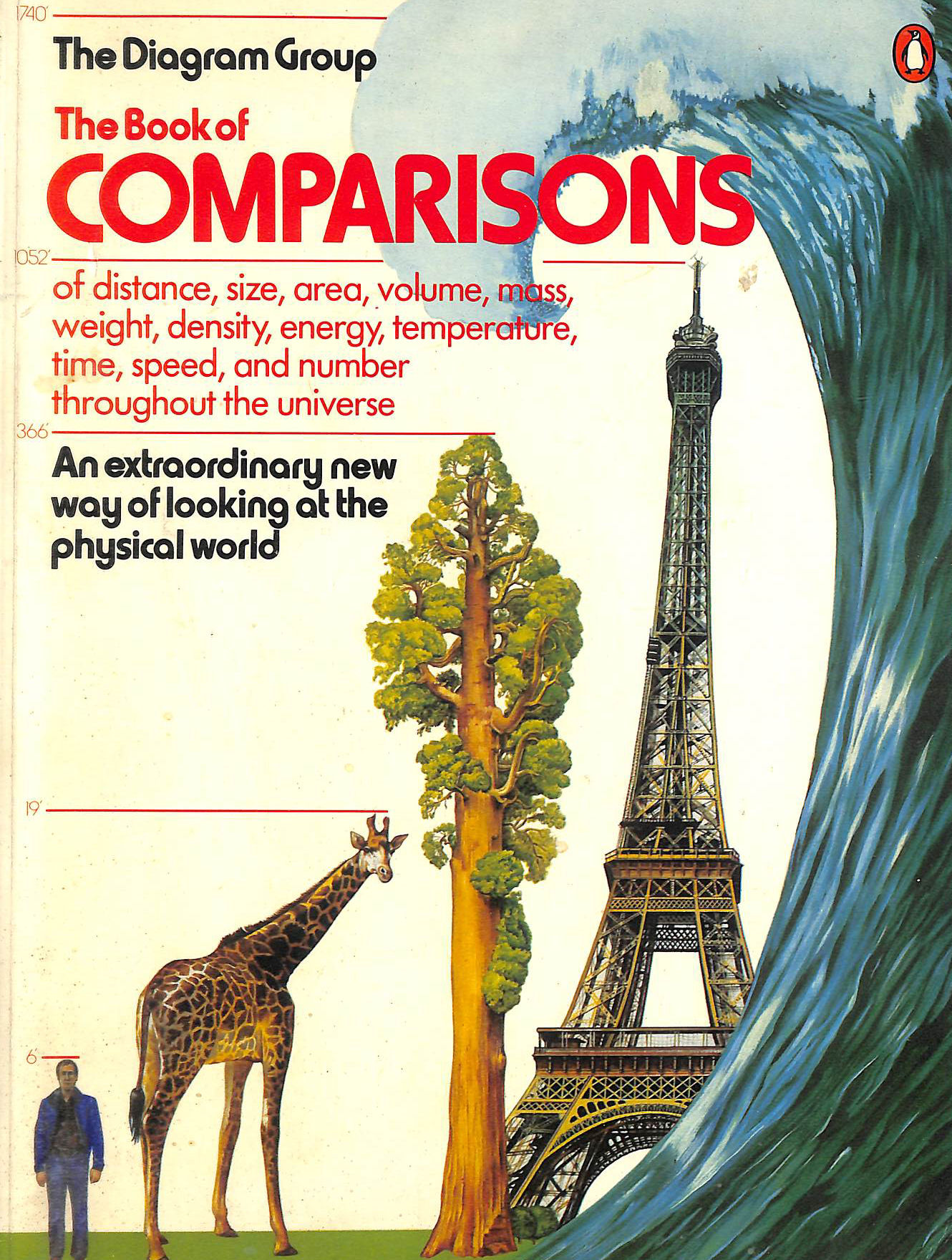 Image for The Book Of Comparisons
