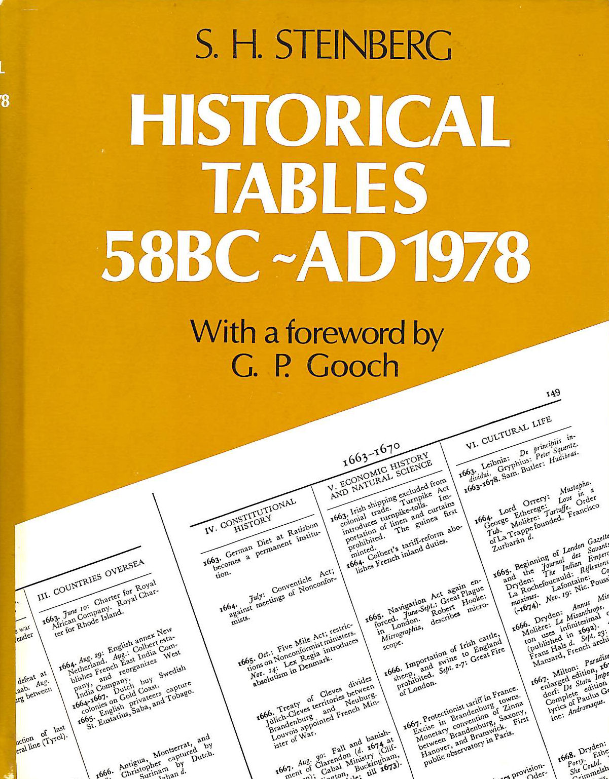 Image for Historical Tables, 58 B.C.-1978